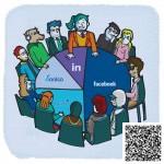 La integración de las redes sociales en el Contact Center