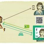 CTI y Redes Sociales