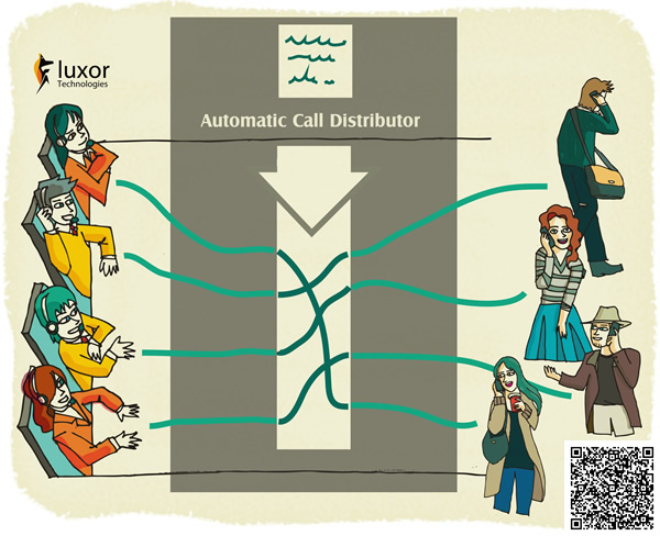 Automatic call distributor (ACD)