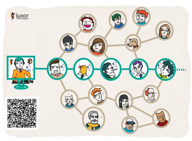 El éxito de las campañas en las redes sociales