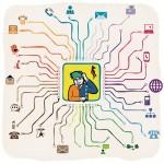 ¿Cómo funciona un software de llamadas automáticas?