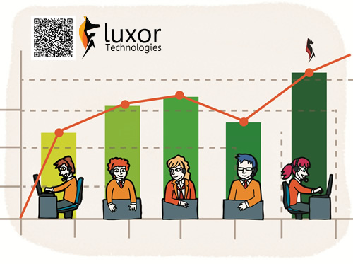 Plan incentivos con Luxor Call Games