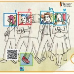 Customers in the Digital Age