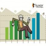 A análise da experiência do cliente no mercado